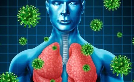 علاج فيروس كورونا ,Corona virus treatment