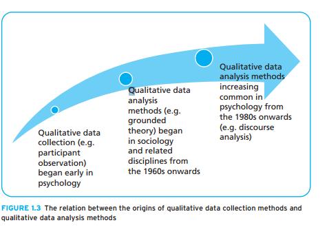 qualitative method dissertation