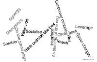 word cloud of business jargon