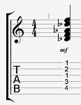 Db guitar chord