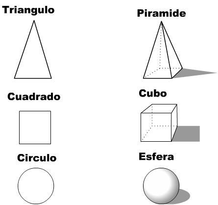 Tercero, un grado para nunca olvidar: Figuras geométricas