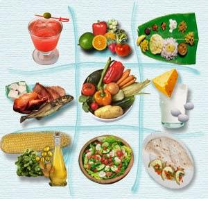 Manfaat Nutrisi Untuk Kesehatan Tubuh, Pengertian Nutrisi