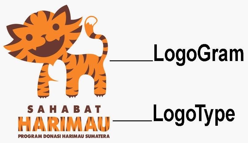 Apa itu logogram
