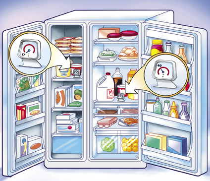Innkeepers How Safe Is Your Refrigerator