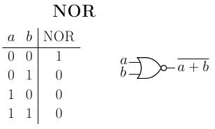 Compuertas logicas informe for Simbolo puerta xor