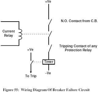 Wiring diagram of breaker failure circuit