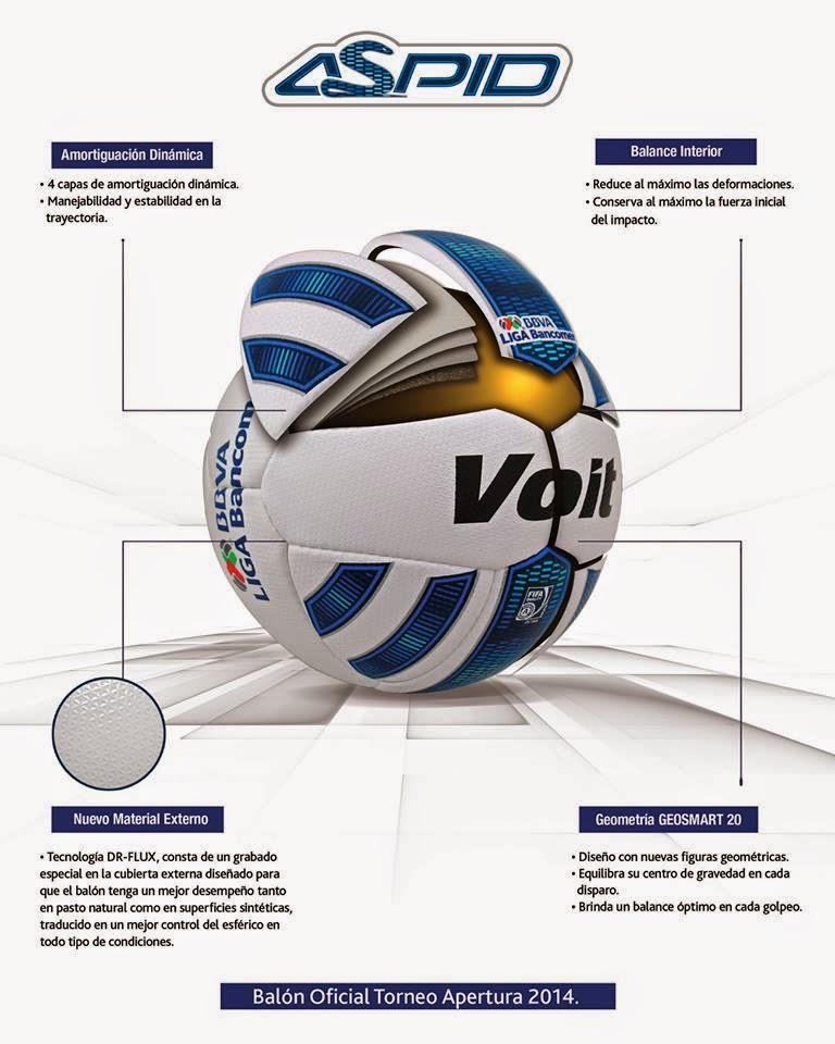 El Nuevo Balón de la Liga MX