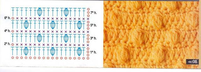 #652 [Punto] Patrón de Piñas entre Varetas
