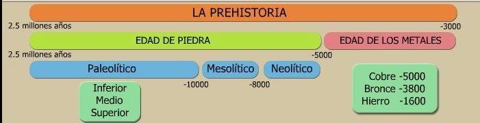 http://www.portalplanetasedna.com.ar/paleolitico.htm