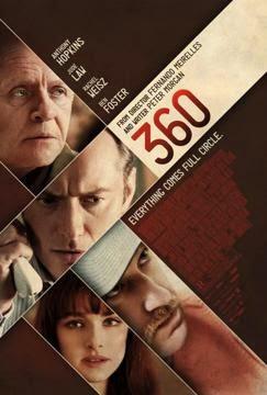 360: Juego de Destinos – DVDRIP LATINO