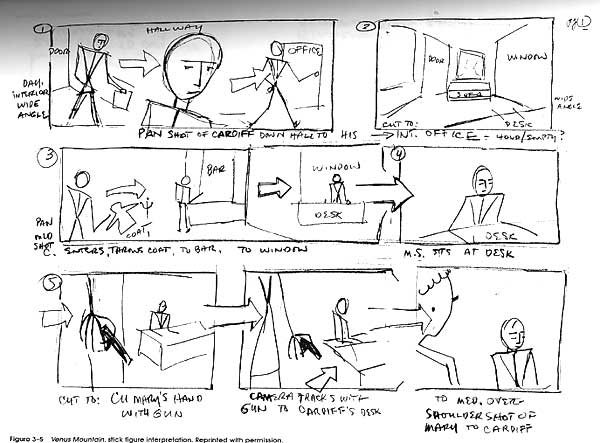 Sam Elliott Television Blog: Storyboards