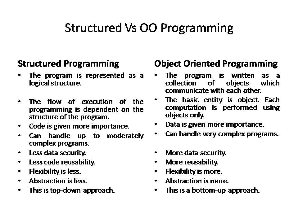 object oriented programming event driven programming versus procedural programming What is difference between procedural prog language in the event driven programming language use can directly procedural programming language is the.