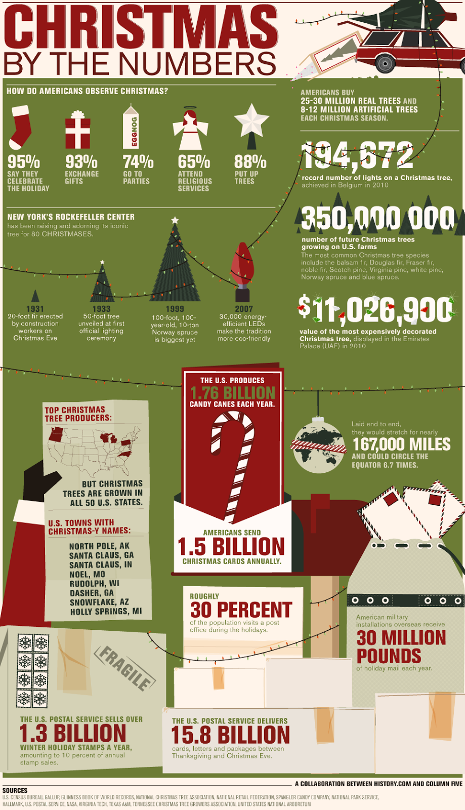 Interesting christmas facts quotes lol rofl com