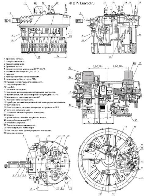 Боевое отделение Б8Я01 («Бахча-У»)