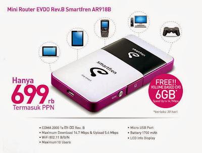 Spesifikasi Mini Router RevB Smartfren AR918B