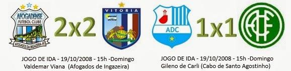 Campeonato Pernambucano Série A2: Empates nos jogos de ida