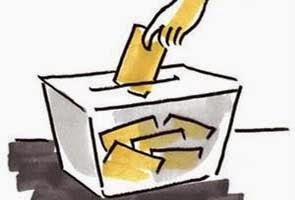 Candidaturas Electorales