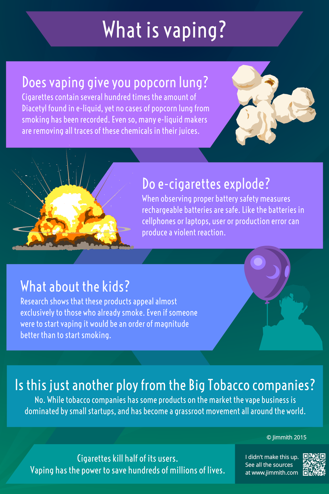 Jimmith What Is Vaping And How Dangerous Is It Really