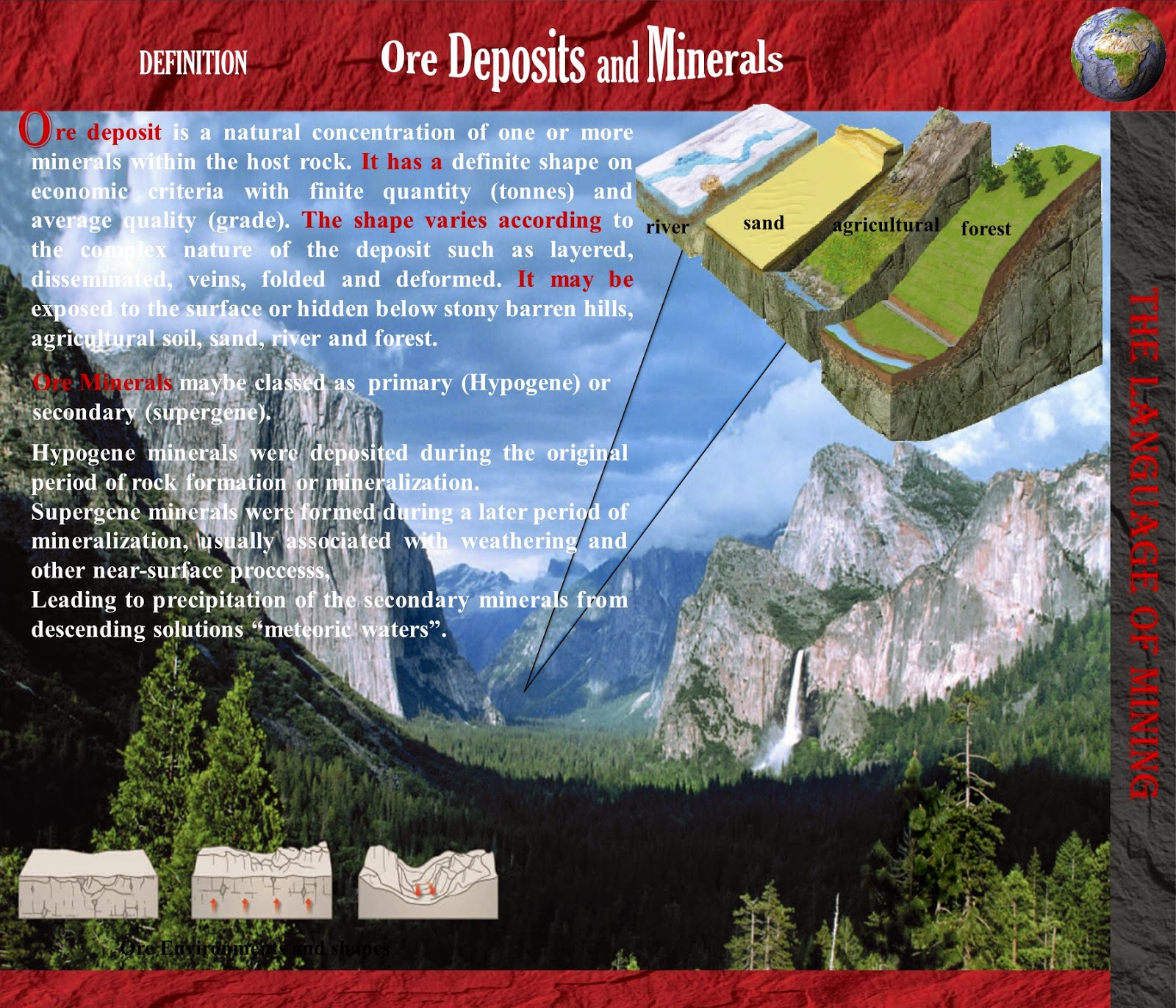 Ore Deposits and Minerals