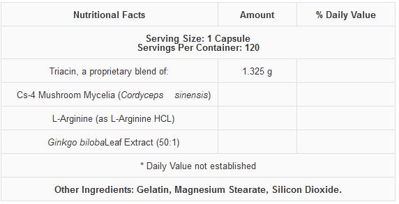 Thành phần Thực phẩm chức năng Venix Nuskin hỗ trợ yếu sinh lý
