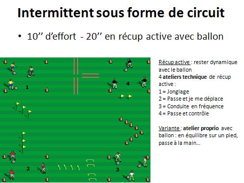 Télécharger circuit training football avec ballon pdf PDF | TRAVAIL PHYSIQUE 60 PDF | Exercices ...