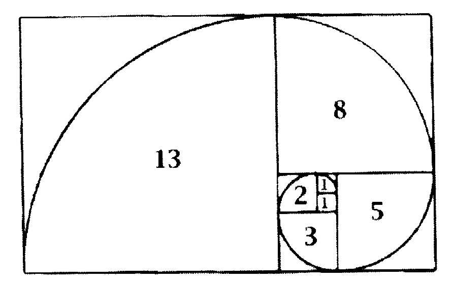 Counting the different patterns of L and S of a given duration results in the Fibonacci numbers: the number of patterns that are m short syllables long is the Fibonacci number F m even though it was already known by Abraham de Moivre: A Fibonacci prime is a Fibonacci number that is prime. The first few are: 2, 3, 5, 13,