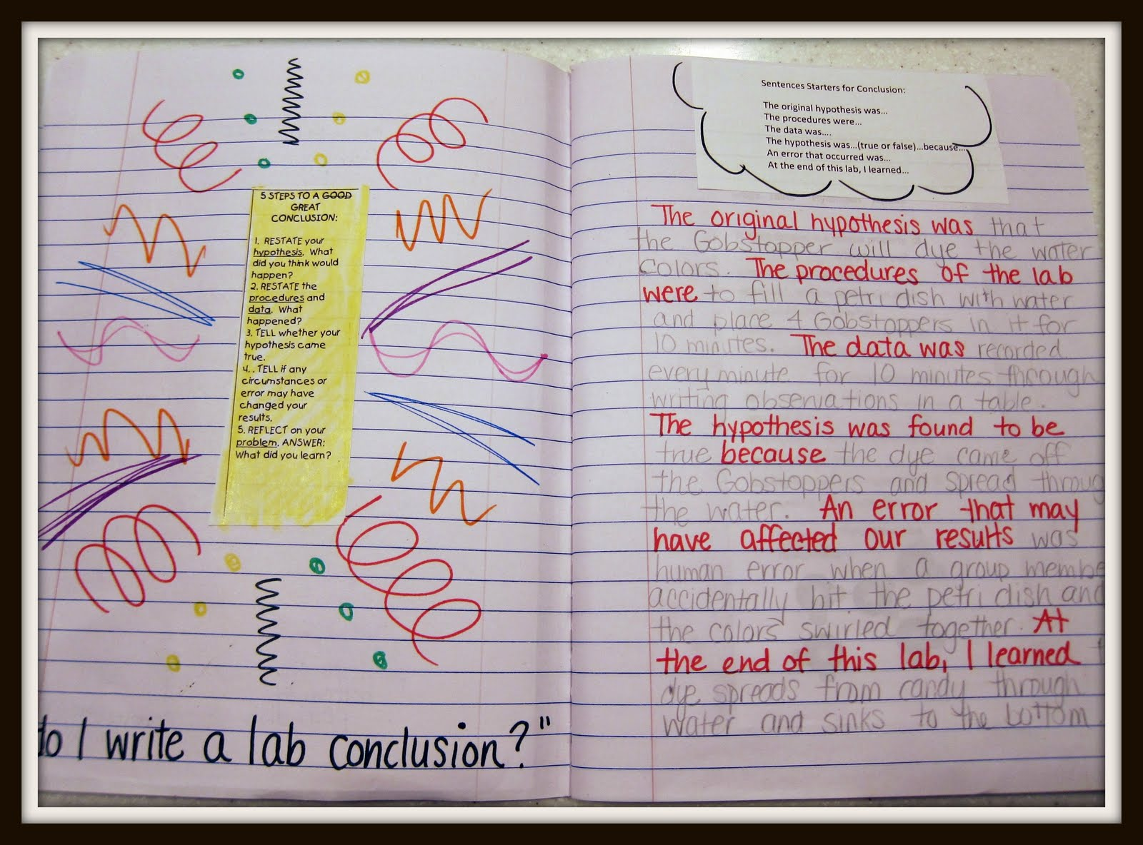 Conclusion sentence starters?