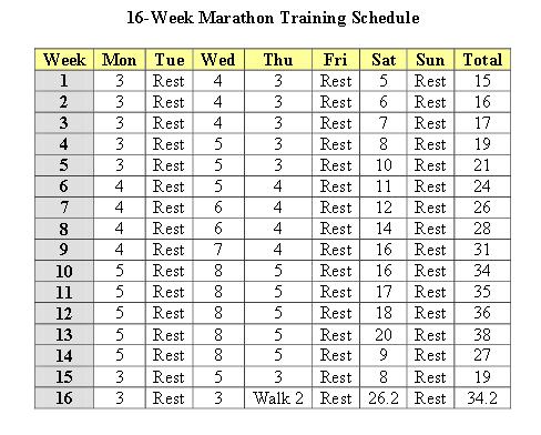 My current training plan for MCM-marathon #7