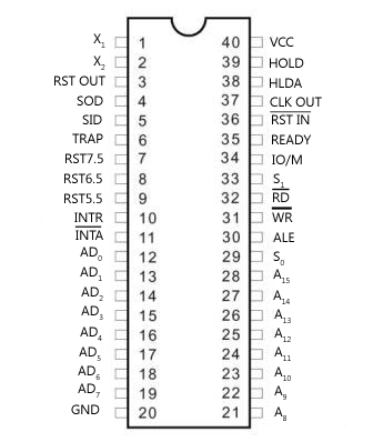 command list of 8085 Elaborately with the features of 8085 processor and related peripherals and their programming details regarding these serial monitor, describes the commands available to user when the serial monitor is in control of the routines available to user from both serial and keyboard monitor and lists them with calling.