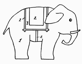 Pildijaht Aplikatsioon+elevant+8-bit