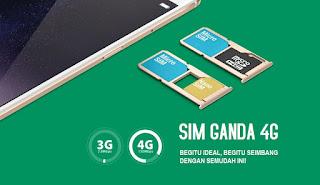 SIM Ganda 4G