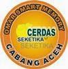 http://infokerjaaceh.blogspot.com/2015/01/lowongan-kerja-bimbel-omar-smart-memory-aceh.html