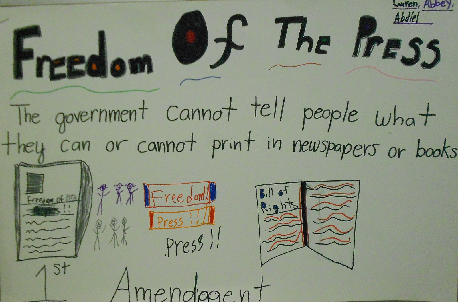 the first amendment and the bill Congress adopted the first amendment to the constitution religion and the founding of the american republic religion and the federal government, part 1 article three in the original bill of rights became the first amendment to the constitution.