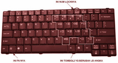 memperbaiki tombol huruf keyboard laptop tertukar menjadi angka