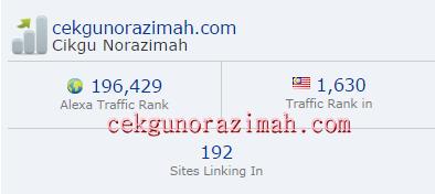 Ranking Alexa 29092014