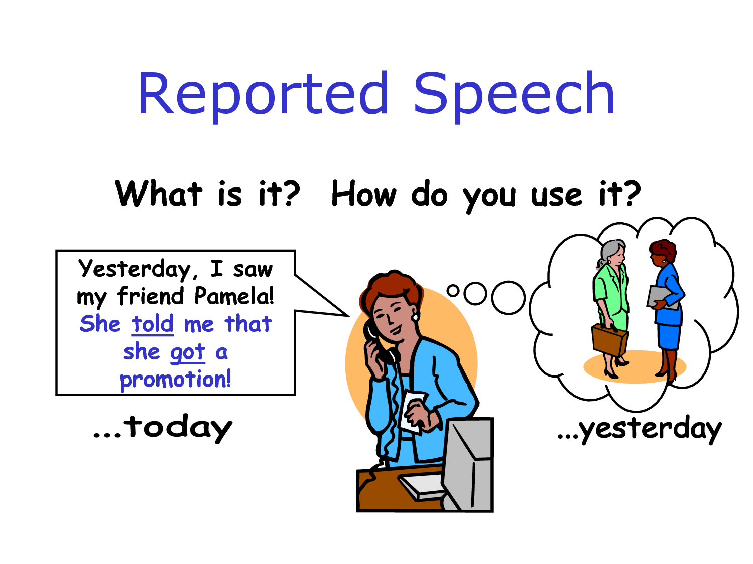 Essay reported speech exercises