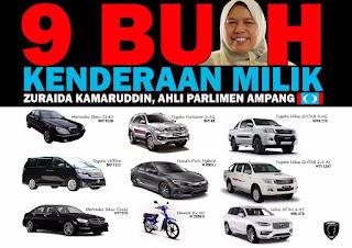 Tiada siasatan dakwaan rasuah terhadap pemimpin PKR