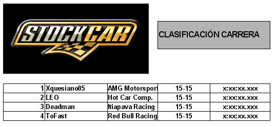 Clasificacion carrera 6 rfactor stock cars v8