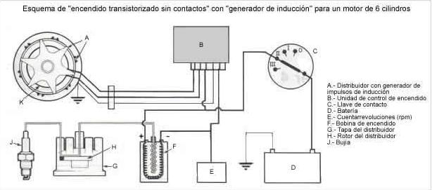 diagrama electrico del sistema de encendido electronico