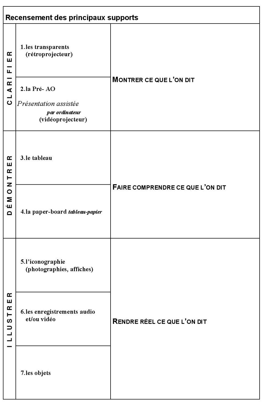 les effet de commerce cours maroc pdf