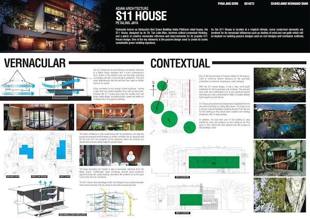 Architecture BA (Hons)