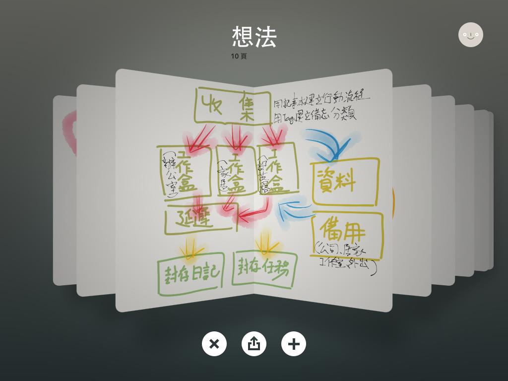 把工作靈感畫成美麗圖表! paper 讓人人都是設計師 數位時代