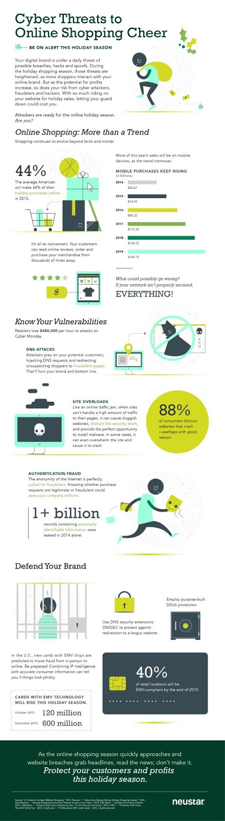 Cyber threats to online shopping cheer