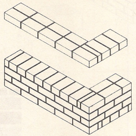 Books for brickwork properties use english garden wall page 30 the diagram opposite illustrates the bonding ccuart Images