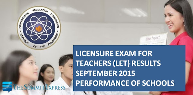 Top Performing Schools, Performance of Schools LET September 2015