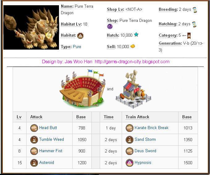 Tổng hợp về Damage và Attack các skill của các loại Pure Dragon trong game Dragon City 3