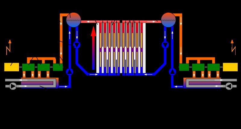 Схема работы реактора типа