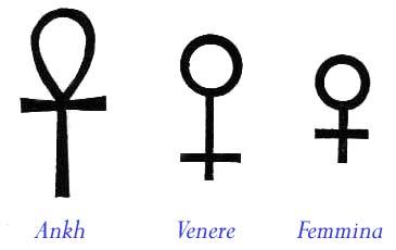 Simbolo della chiave