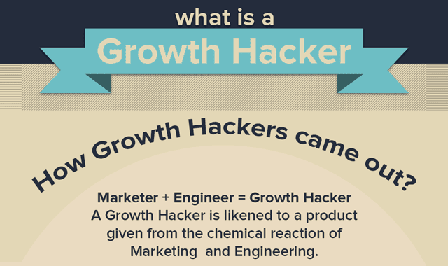 Image: What Is A Growth Hacker?