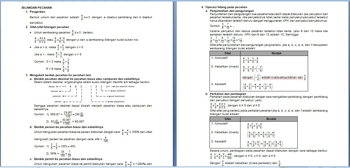Kumpulan Soal Matematika Un Smp Bilangan Pecahan